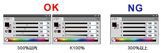 pdf 文字 k100変換